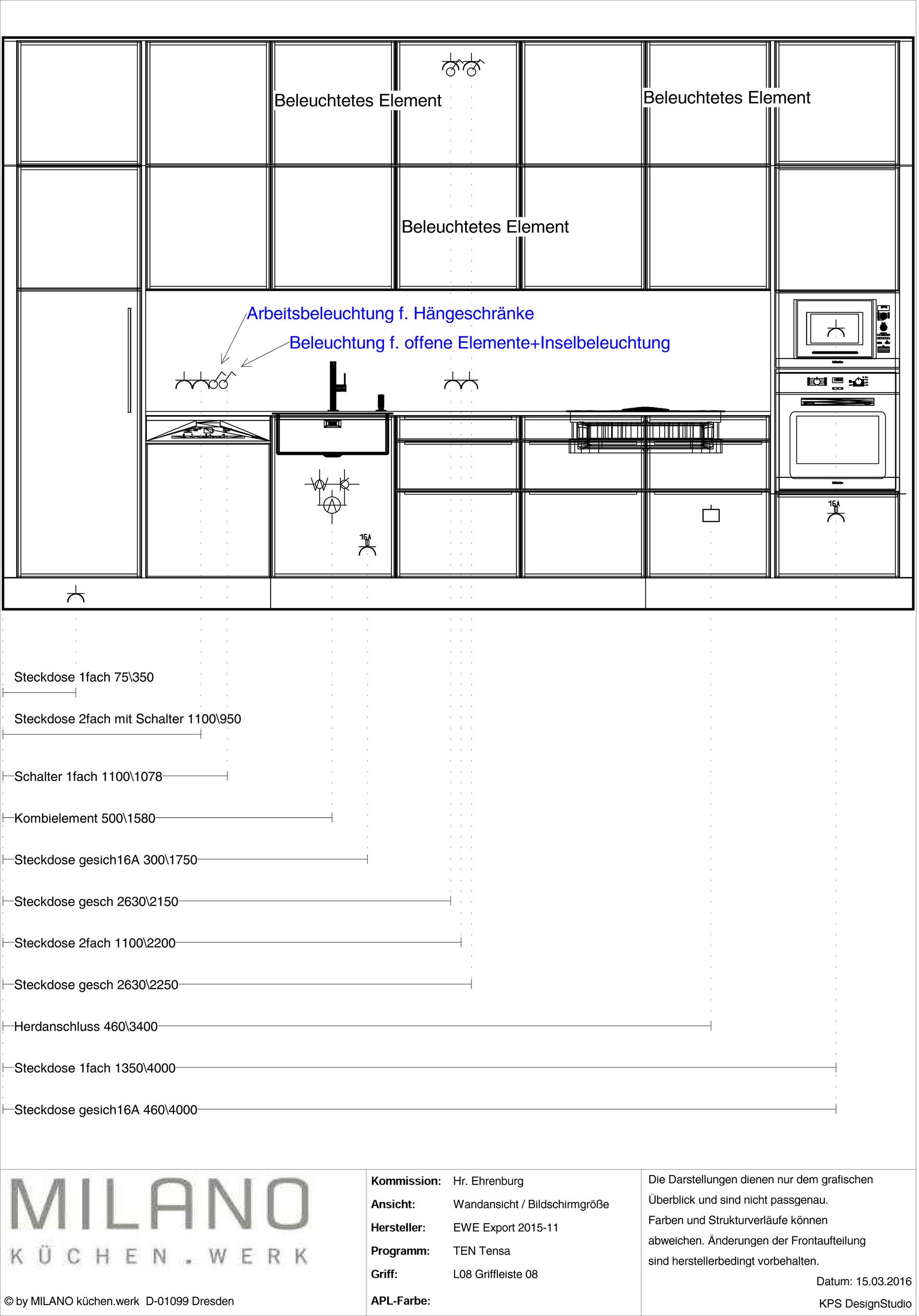 Frische Luft im neuen Penthouse – MILANO küchen.werk Dresden